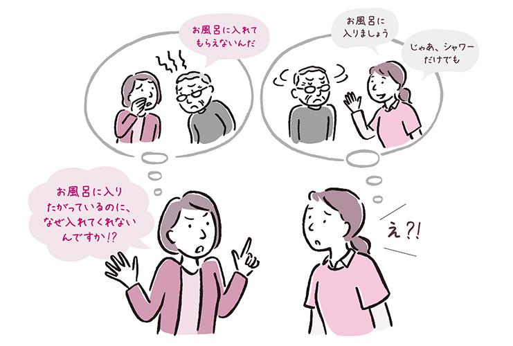 利用者家族からの入浴に関するクレーム対応【前編】