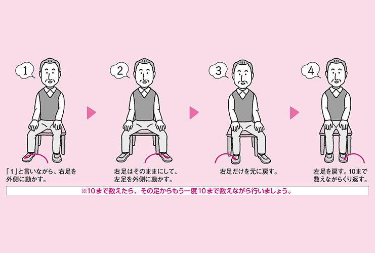左右ステップ【コグニサイズ】
